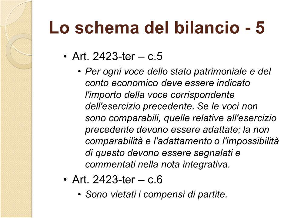 Art. 2423-ter – c.5 Per ogni voce dello stato patrimoniale e del conto economico deve essere indicato l'importo della voce corrispondente dell'eserciz