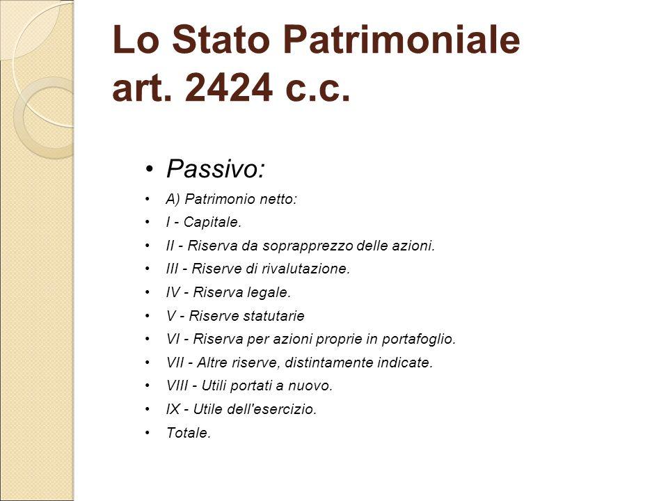 Passivo: A) Patrimonio netto: I - Capitale. II - Riserva da soprapprezzo delle azioni. III - Riserve di rivalutazione. IV - Riserva legale. V - Riserv
