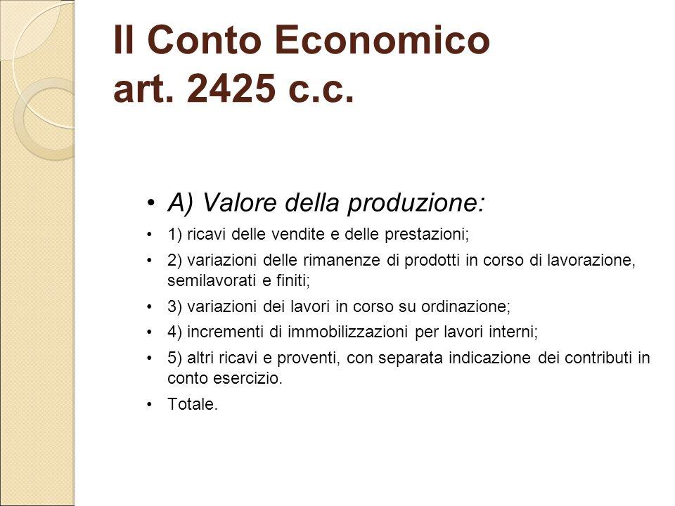 A) Valore della produzione: 1) ricavi delle vendite e delle prestazioni; 2) variazioni delle rimanenze di prodotti in corso di lavorazione, semilavora