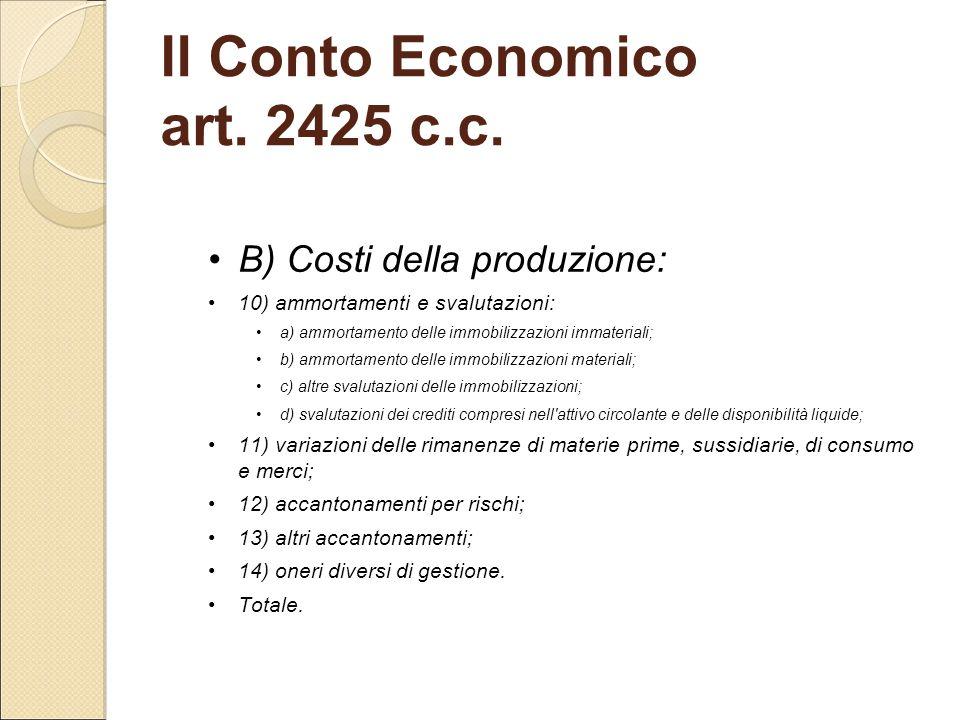 B) Costi della produzione: 10) ammortamenti e svalutazioni: a) ammortamento delle immobilizzazioni immateriali; b) ammortamento delle immobilizzazioni