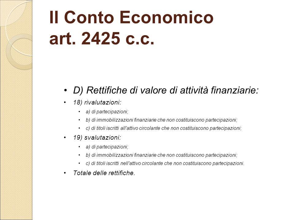 D) Rettifiche di valore di attività finanziarie: 18) rivalutazioni: a) di partecipazioni; b) di immobilizzazioni finanziarie che non costituiscono par