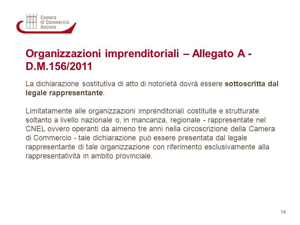 Organizzazioni imprenditoriali – Allegato A - D.M.156/2011 La dichiarazione sostitutiva di atto di notorietà dovrà essere sottoscritta dal legale rapp