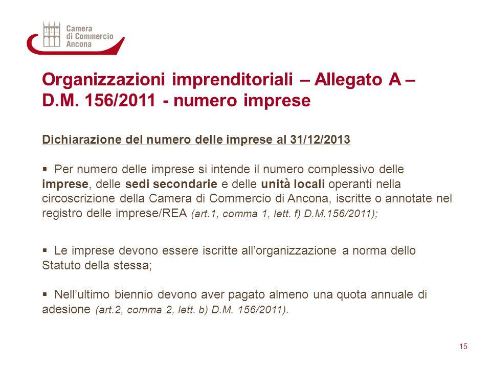 Organizzazioni imprenditoriali – Allegato A – D.M. 156/2011 - numero imprese Dichiarazione del numero delle imprese al 31/12/2013  Per numero delle i