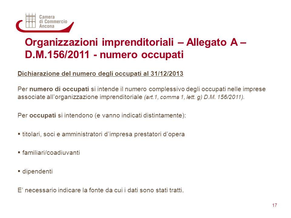 Organizzazioni imprenditoriali – Allegato A – D.M.156/2011 - numero occupati Dichiarazione del numero degli occupati al 31/12/2013 Per numero di occup