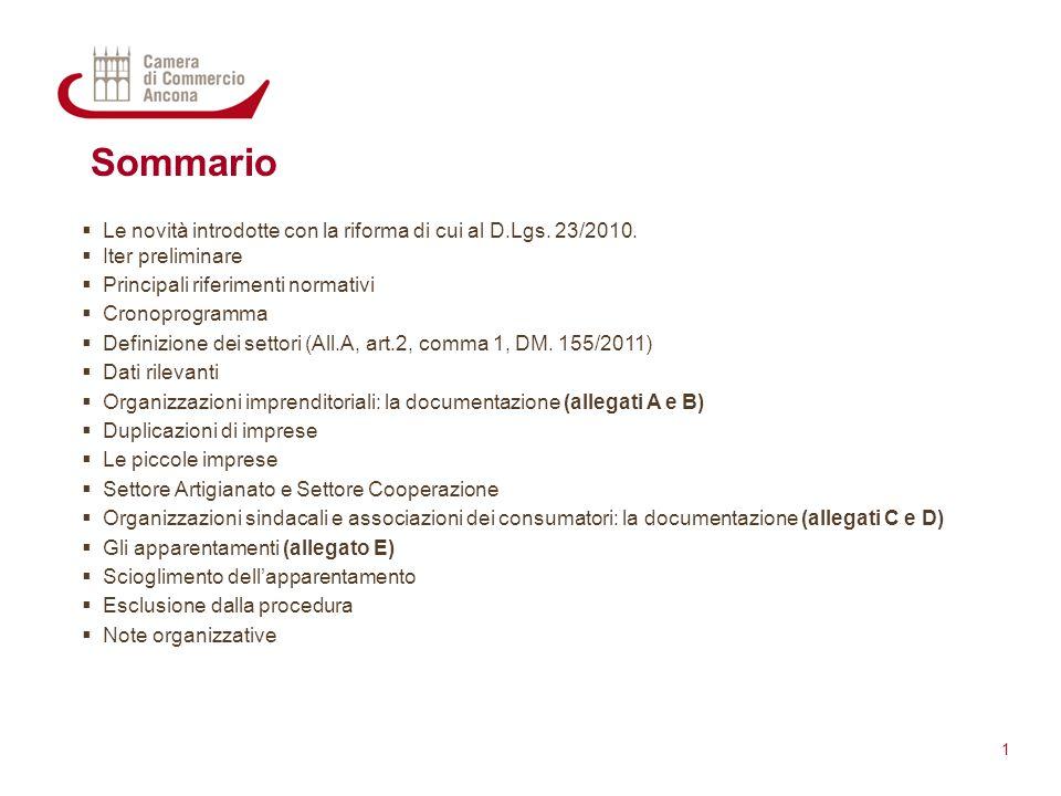 Sommario  Le novità introdotte con la riforma di cui al D.Lgs. 23/2010.  Iter preliminare  Principali riferimenti normativi  Cronoprogramma  Defi