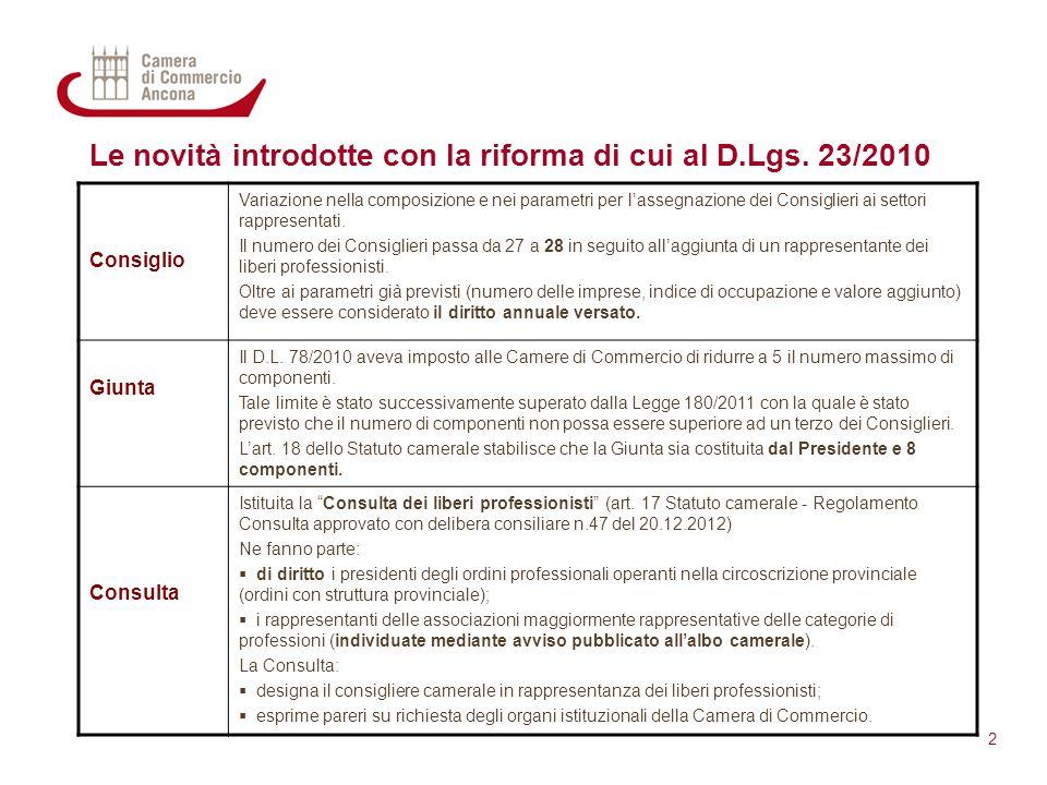 Le novità introdotte con la riforma di cui al D.Lgs. 23/2010 2 Consiglio Variazione nella composizione e nei parametri per l'assegnazione dei Consigli