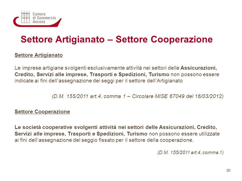Settore Artigianato – Settore Cooperazione Settore Artigianato Le imprese artigiane svolgenti esclusivamente attività nei settori delle Assicurazioni,