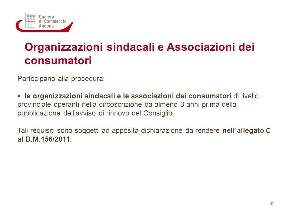 Organizzazioni sindacali e Associazioni dei consumatori Partecipano alla procedura:  le organizzazioni sindacali e le associazioni dei consumatori di