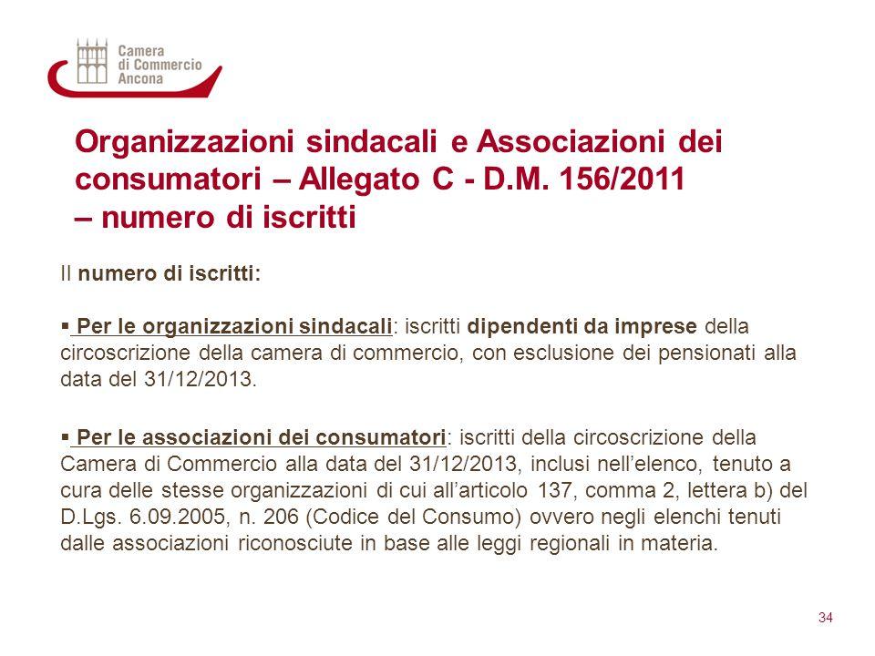 Organizzazioni sindacali e Associazioni dei consumatori – Allegato C - D.M. 156/2011 – numero di iscritti Il numero di iscritti:  Per le organizzazio