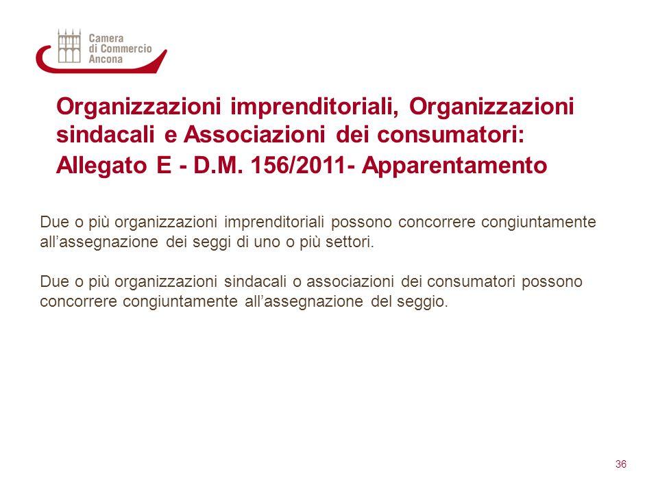 Organizzazioni imprenditoriali, Organizzazioni sindacali e Associazioni dei consumatori: Allegato E - D.M. 156/2011- Apparentamento Due o più organizz