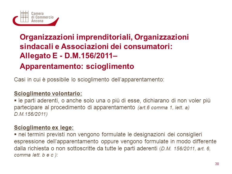 Organizzazioni imprenditoriali, Organizzazioni sindacali e Associazioni dei consumatori: Allegato E - D.M.156/2011– Apparentamento: scioglimento Casi