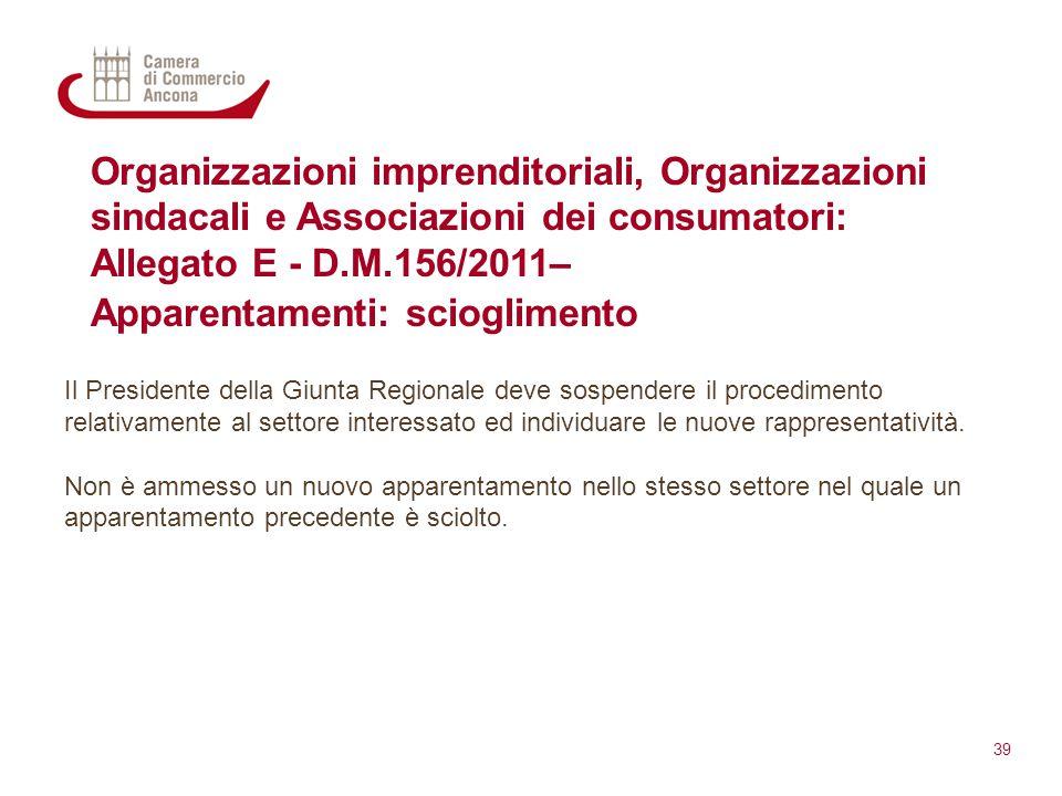 Organizzazioni imprenditoriali, Organizzazioni sindacali e Associazioni dei consumatori: Allegato E - D.M.156/2011– Apparentamenti: scioglimento Il Pr