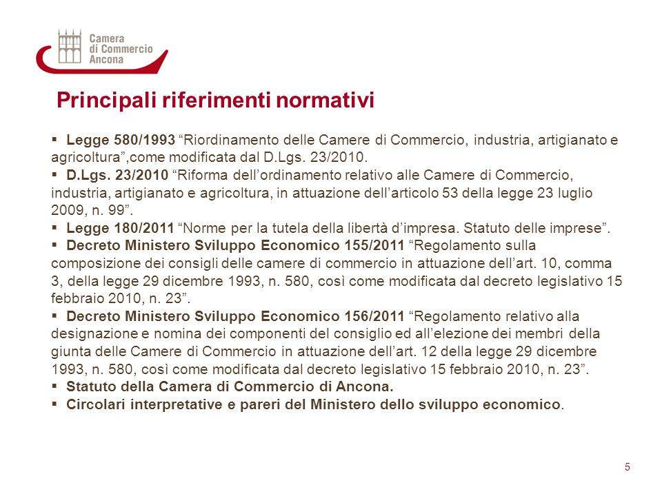 Organizzazioni imprenditoriali, Organizzazioni sindacali e Associazioni dei consumatori: Allegato E - D.M.