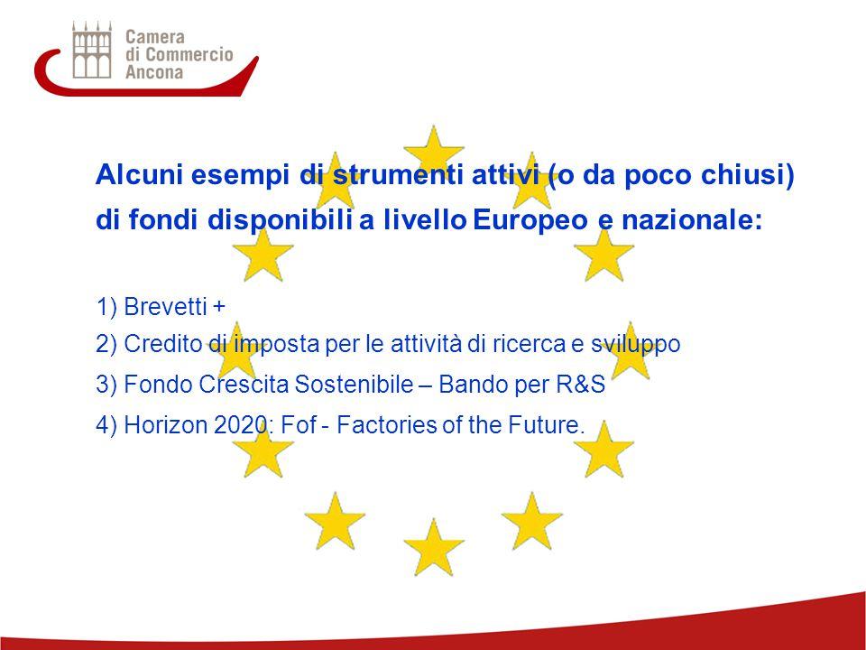 15 Alcuni esempi di strumenti attivi (o da poco chiusi) di fondi disponibili a livello Europeo e nazionale: 1) Brevetti + 2) Credito di imposta per le attività di ricerca e sviluppo 3) Fondo Crescita Sostenibile – Bando per R&S 4) Horizon 2020: Fof - Factories of the Future.