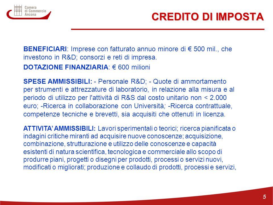 19 CREDITO DI IMPOSTA BENEFICIARI: Imprese con fatturato annuo minore di € 500 mil., che investono in R&D; consorzi e reti di impresa.
