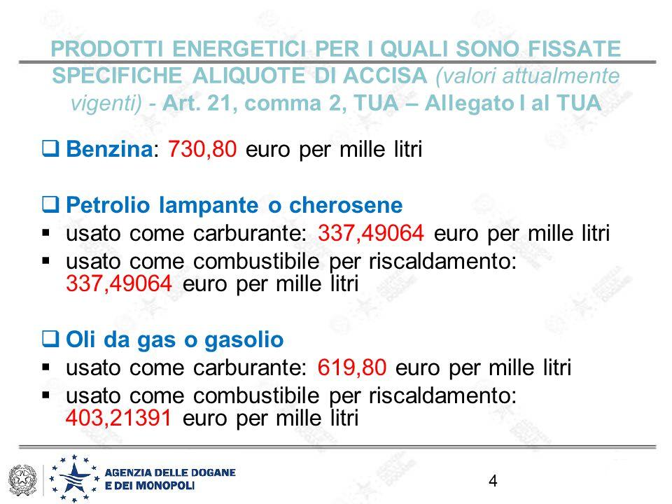 ALIQUOTE VIGENTI DELL'ACCISA SULL'ENERGIA ELETTRICA ART.
