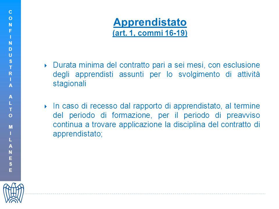 Apprendistato (art. 1, commi 16-19)  Durata minima del contratto pari a sei mesi, con esclusione degli apprendisti assunti per lo svolgimento di atti