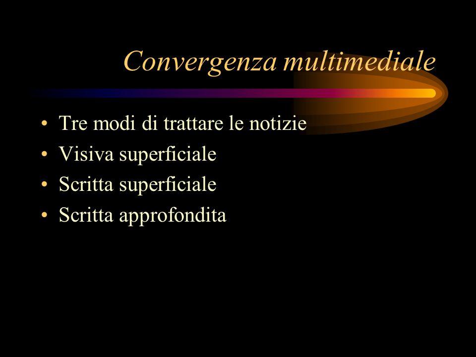 Convergenza multimediale Tre modi di trattare le notizie Visiva superficiale Scritta superficiale Scritta approfondita