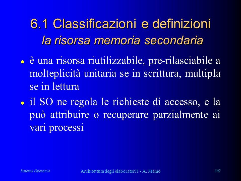 Sistema Operativo Architettura degli elaboratori 1 - A. Memo 302 6.1 Classificazioni e definizioni la risorsa memoria secondaria l è una risorsa riuti