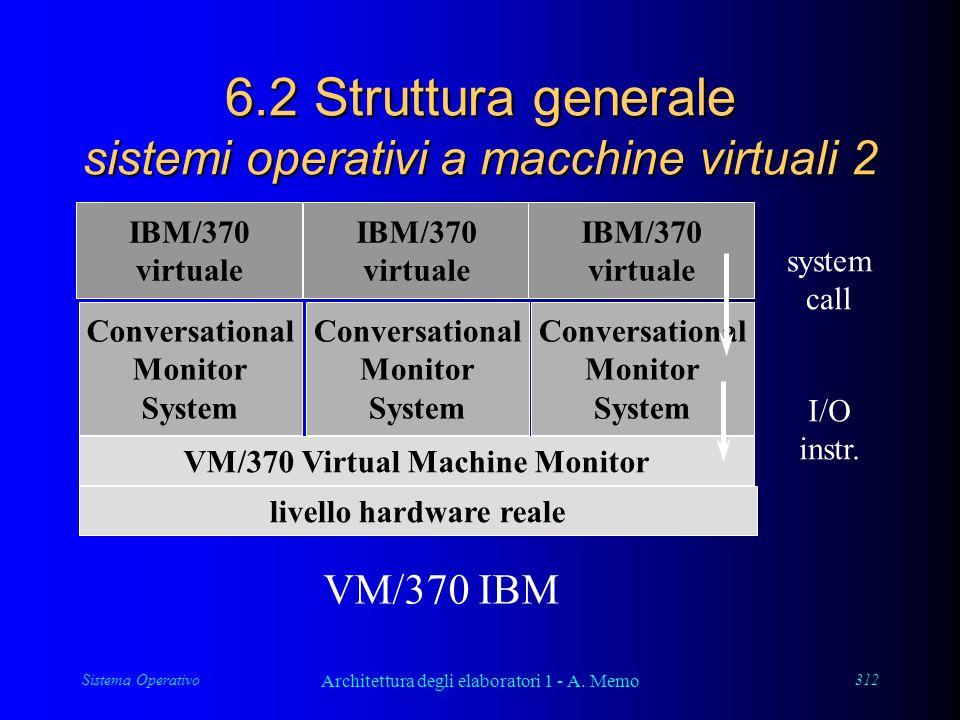 Sistema Operativo Architettura degli elaboratori 1 - A. Memo 312 6.2 Struttura generale sistemi operativi a macchine virtuali 2 VM/370 Virtual Machine