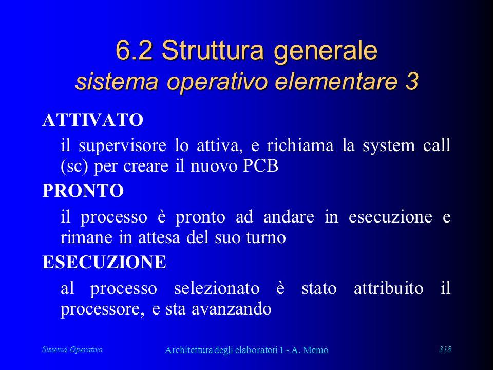 Sistema Operativo Architettura degli elaboratori 1 - A. Memo 318 6.2 Struttura generale sistema operativo elementare 3 ATTIVATO il supervisore lo atti