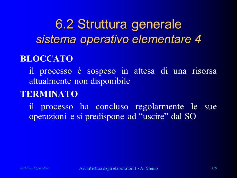 Sistema Operativo Architettura degli elaboratori 1 - A. Memo 319 6.2 Struttura generale sistema operativo elementare 4 BLOCCATO il processo è sospeso