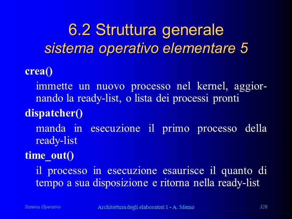 Sistema Operativo Architettura degli elaboratori 1 - A. Memo 320 6.2 Struttura generale sistema operativo elementare 5 crea() immette un nuovo process