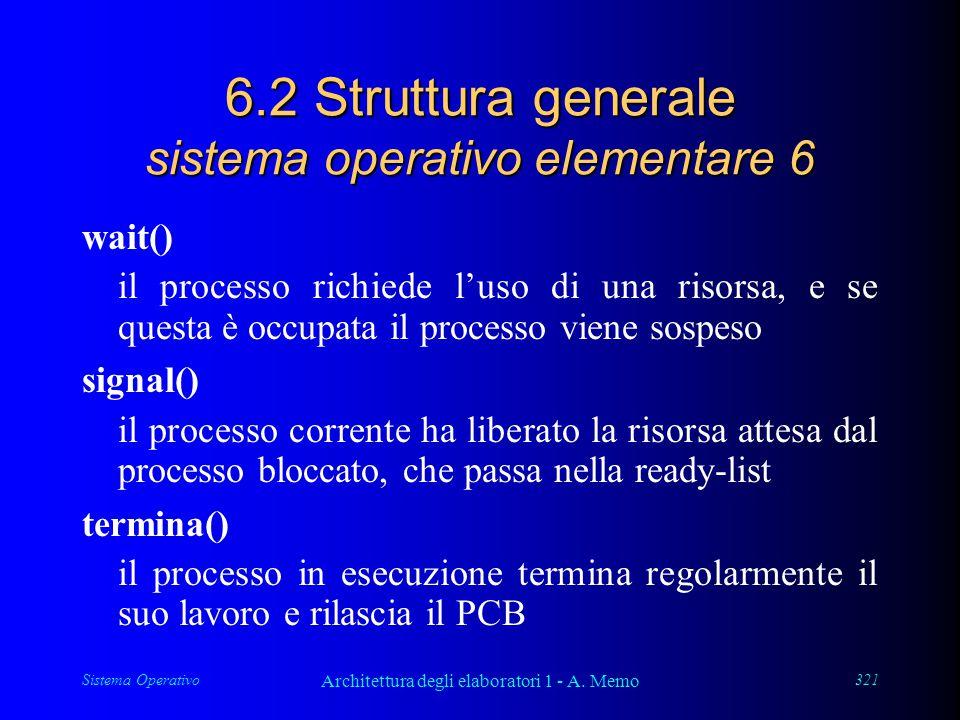 Sistema Operativo Architettura degli elaboratori 1 - A. Memo 321 6.2 Struttura generale sistema operativo elementare 6 wait() il processo richiede l'u