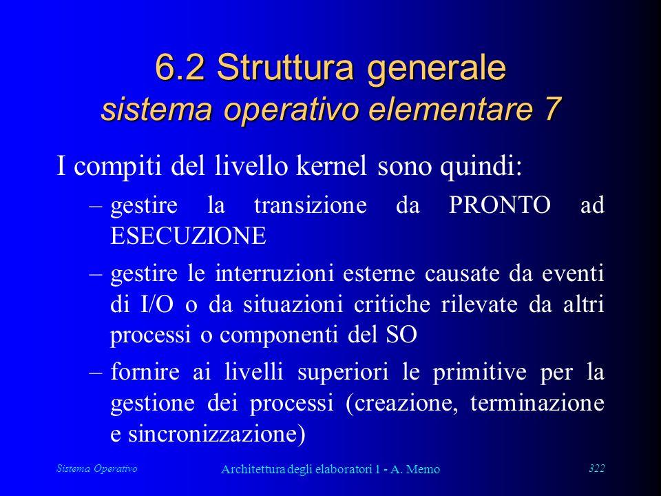 Sistema Operativo Architettura degli elaboratori 1 - A. Memo 322 6.2 Struttura generale sistema operativo elementare 7 I compiti del livello kernel so