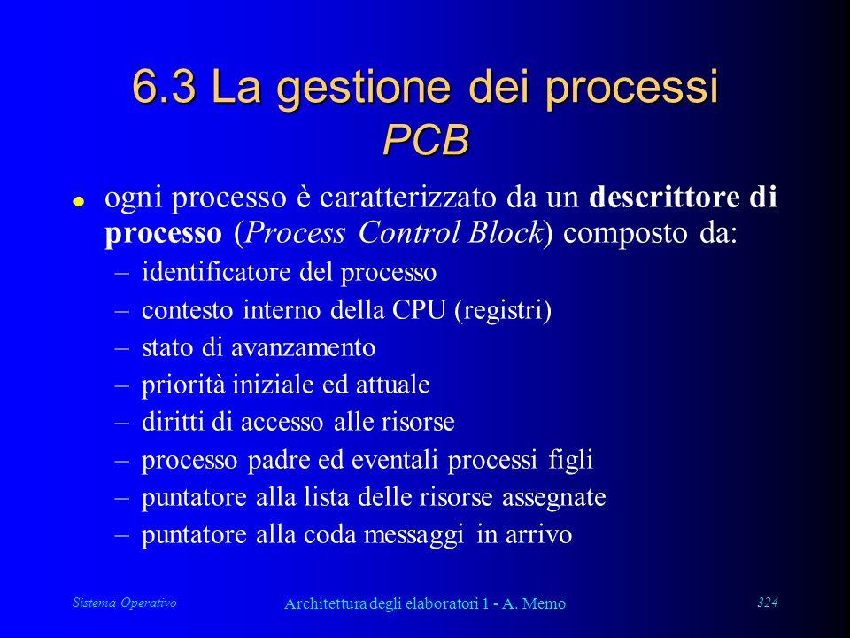 Sistema Operativo Architettura degli elaboratori 1 - A. Memo 324 6.3 La gestione dei processi PCB l ogni processo è caratterizzato da un descrittore d