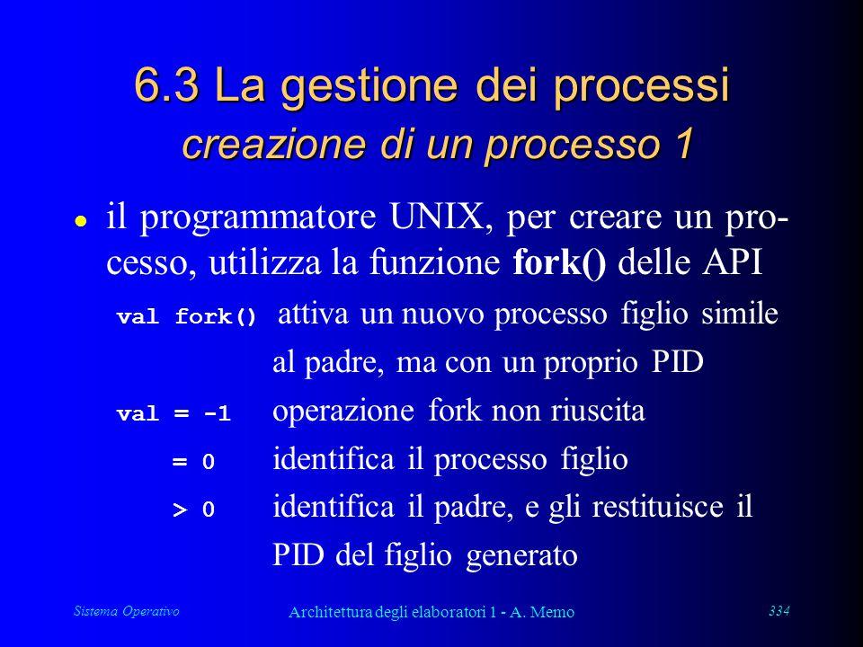 Sistema Operativo Architettura degli elaboratori 1 - A. Memo 334 6.3 La gestione dei processi creazione di un processo 1 l il programmatore UNIX, per