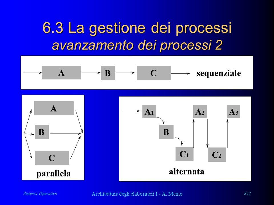 Sistema Operativo Architettura degli elaboratori 1 - A. Memo 342 6.3 La gestione dei processi avanzamento dei processi 2 A BC sequenziale A B C parall