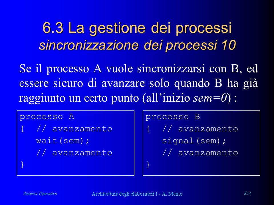Sistema Operativo Architettura degli elaboratori 1 - A. Memo 354 6.3 La gestione dei processi sincronizzazione dei processi 10 Se il processo A vuole