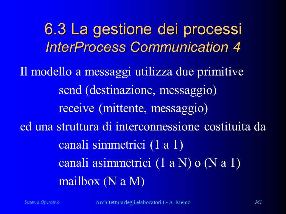 Sistema Operativo Architettura degli elaboratori 1 - A. Memo 361 6.3 La gestione dei processi InterProcess Communication 4 Il modello a messaggi utili
