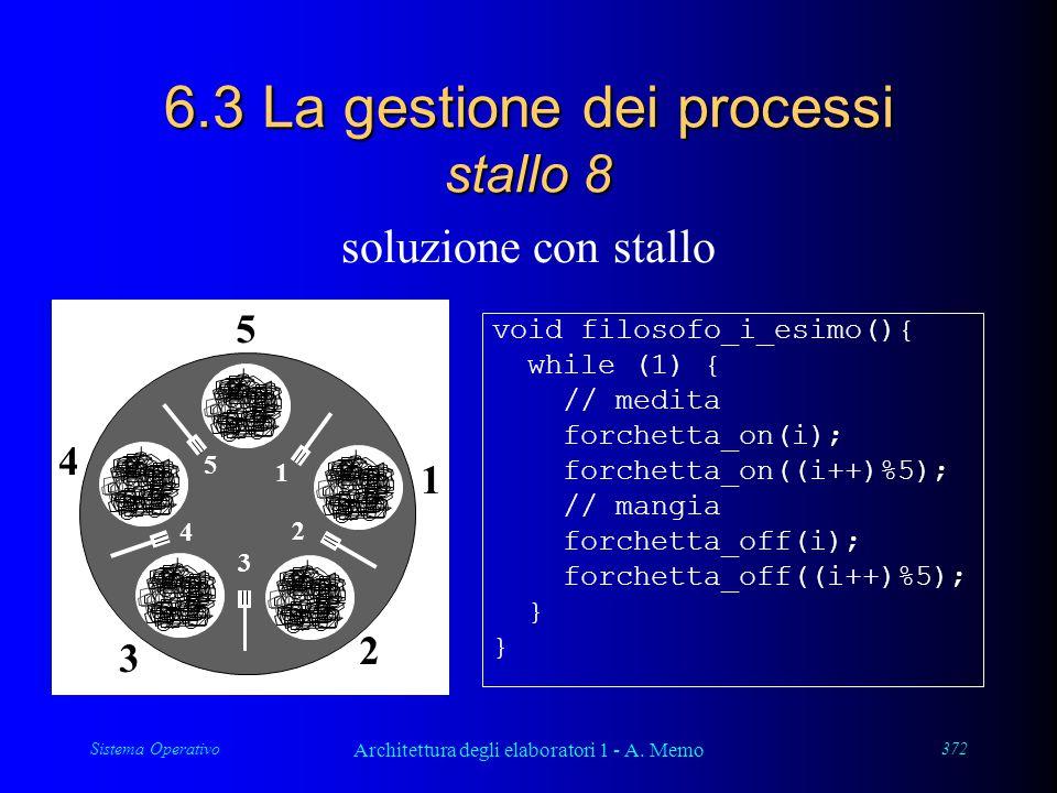 Sistema Operativo Architettura degli elaboratori 1 - A. Memo 372 6.3 La gestione dei processi stallo 8 soluzione con stallo 1 2 3 4 5 1 2 3 4 5 void f