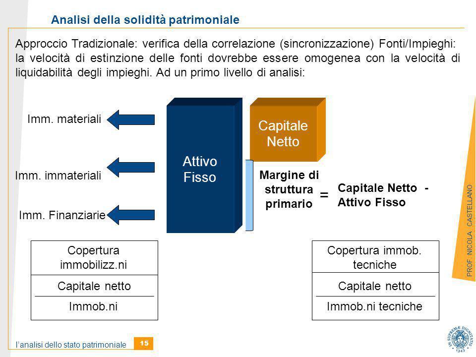 l'analisi dello stato patrimoniale 15 PROF.