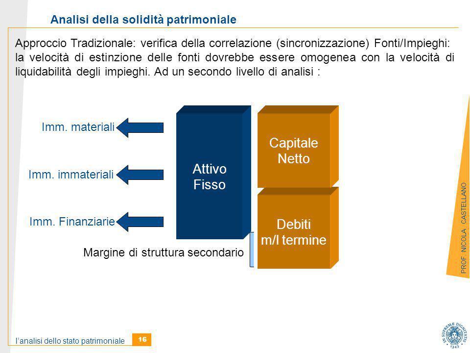l'analisi dello stato patrimoniale 16 PROF.