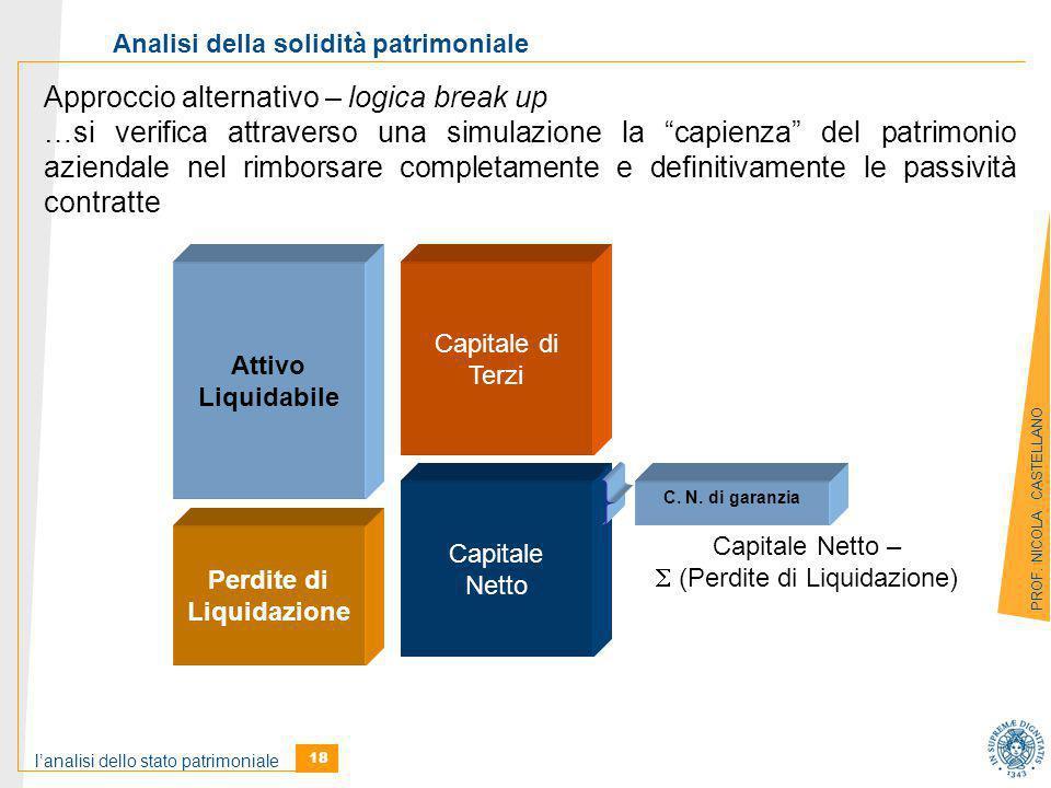 l'analisi dello stato patrimoniale 18 PROF.