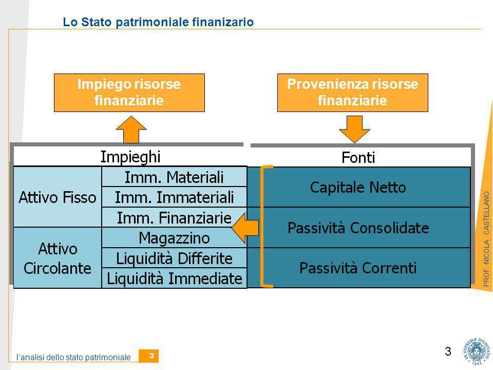 l'analisi dello stato patrimoniale 3 PROF.
