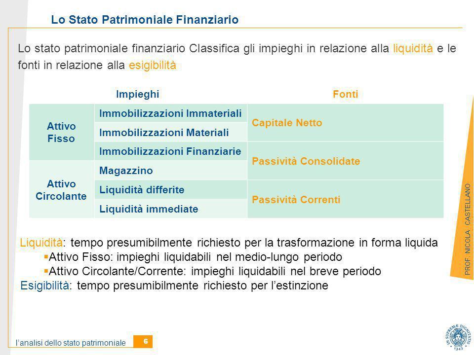 l'analisi dello stato patrimoniale 6 PROF.