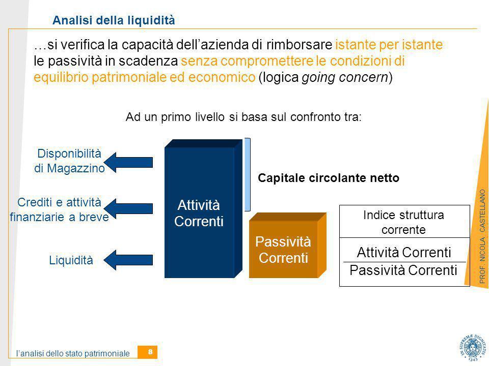l'analisi dello stato patrimoniale 8 PROF.
