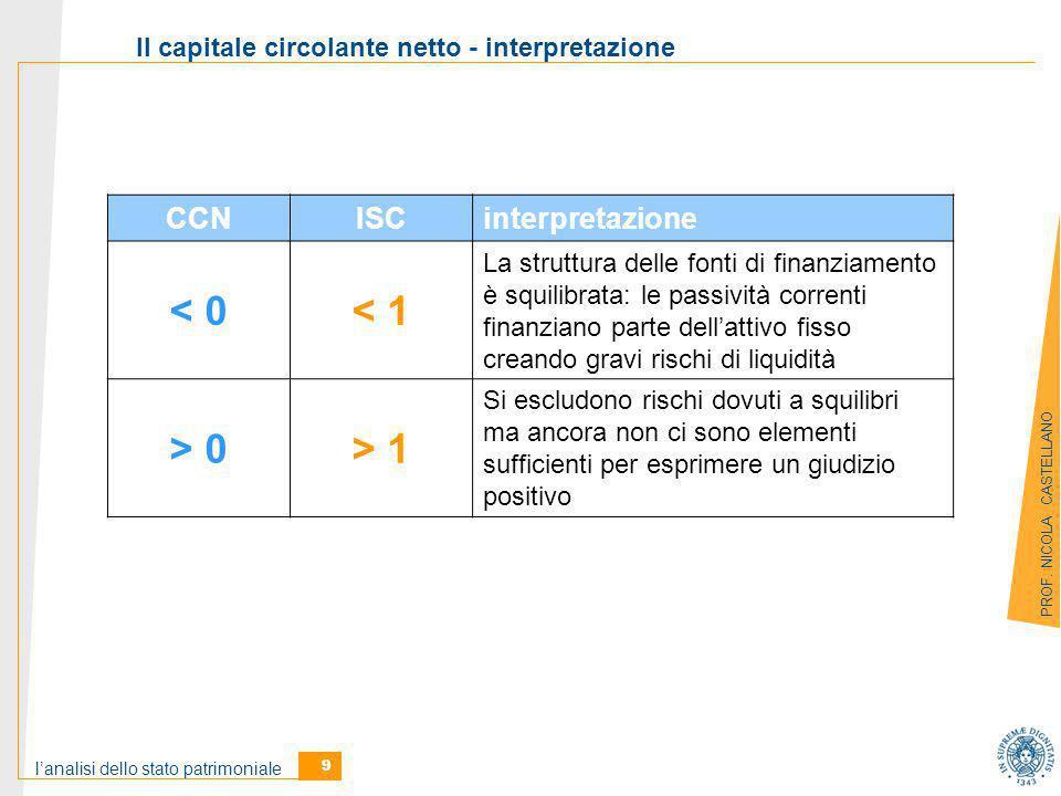 l'analisi dello stato patrimoniale 9 PROF.