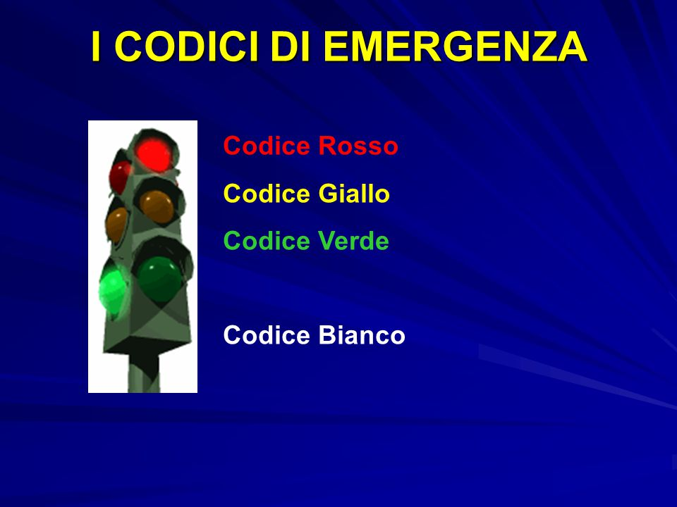 I CODICI DI EMERGENZA Codice Rosso Codice Giallo Codice Verde Codice Bianco