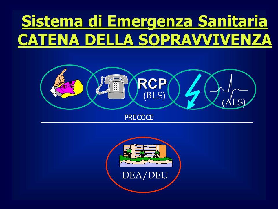 Sistema di Emergenza Sanitaria CATENA DELLA SOPRAVVIVENZA RCP DEA/DEU (BLS) (ALS) PRECOCE