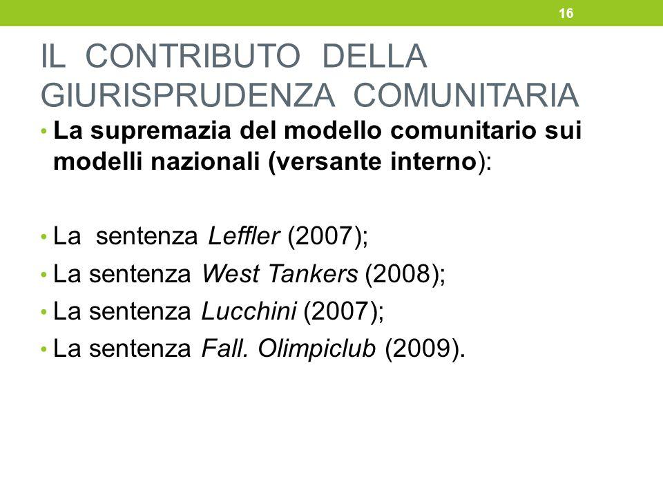 IL CONTRIBUTO DELLA GIURISPRUDENZA COMUNITARIA La supremazia del modello comunitario sui modelli nazionali (versante interno): La sentenza Leffler (20