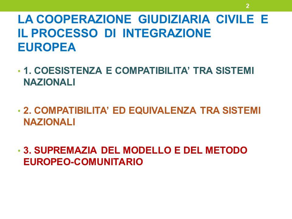 LA COOPERAZIONE GIUDIZIARIA CIVILE E IL PROCESSO DI INTEGRAZIONE EUROPEA 1. COESISTENZA E COMPATIBILITA' TRA SISTEMI NAZIONALI 2. COMPATIBILITA' ED EQ
