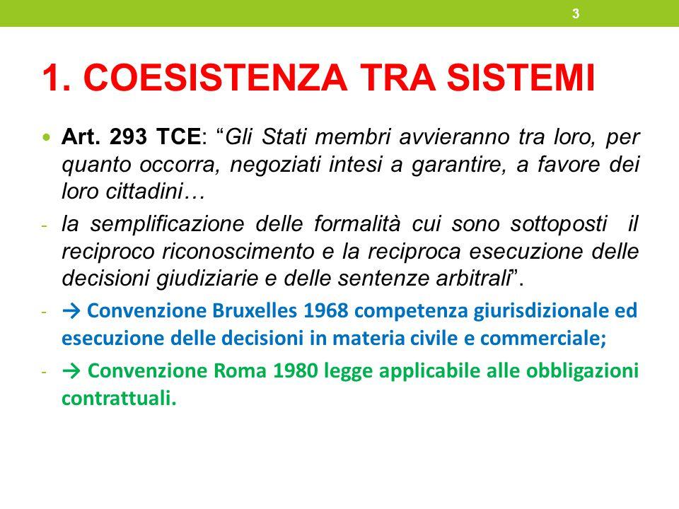 """1. COESISTENZA TRA SISTEMI Art. 293 TCE: """"Gli Stati membri avvieranno tra loro, per quanto occorra, negoziati intesi a garantire, a favore dei loro ci"""