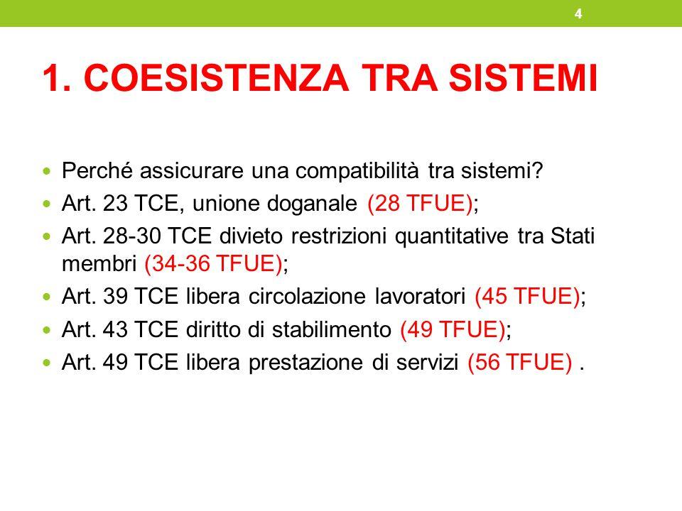 1. COESISTENZA TRA SISTEMI Perché assicurare una compatibilità tra sistemi? Art. 23 TCE, unione doganale (28 TFUE); Art. 28-30 TCE divieto restrizioni