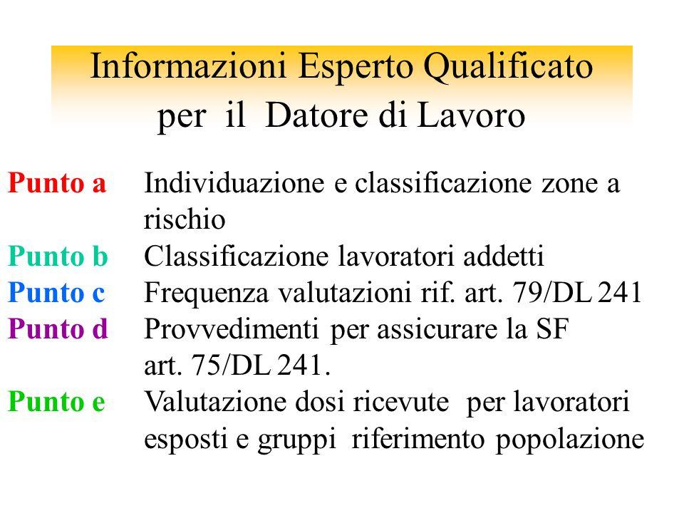 Informazioni Esperto Qualificato per il Datore di Lavoro Punto aIndividuazione e classificazione zone a rischio Punto bClassificazione lavoratori adde