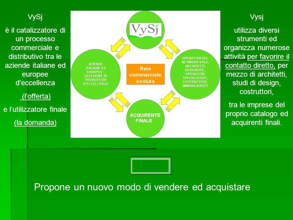 Propone un nuovo modo di vendere ed acquistare VySj è il catalizzatore di un processo commerciale e distributivo tra le aziende italiane ed europee d'